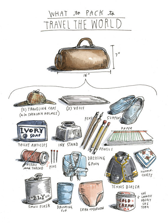 "aplaceforart:  What to Pack to Travel The World by wendymacnaughton A drawing of every item the pioneering journalist Nellie Bly packed in her small leather suitcase to travel around the world in 75 days - in 1889.The drawing was created originally for Brain Pickings article, ""How to Pack Like Nellie Bly, Pioneering Journalist"" by Maria Popova. Read it here:http://www.brainpickings.org/index.php/2013/05/02/eighty-days-nellie-bly/"