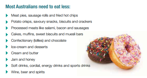 Courtesy of the Australian National Health Guidelines.