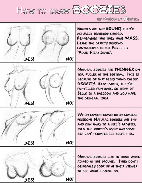 gaysealapproves:  I found this nice tutorial/anatomy advice spread created by meghanhetrickof deviant art.  She gave me permission to post it up here to share so go make sure to visit her and look at her other creations of goodness!