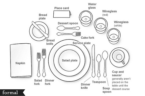 Correct Way To Set Table u0026 A Guide To The Perfect Table Setting For .. Correct Way To Set Table A Guide To The Perfect Table Setting For  sc 1 st  Best Image Engine & Extraordinary Correct Way To Set Table Pictures - Best Image Engine ...