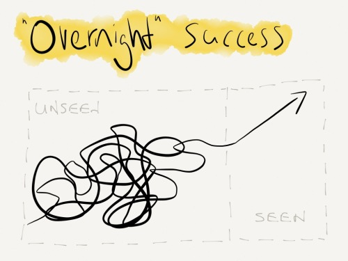 dreadfuldailydoodles:  Day252: Overnight success