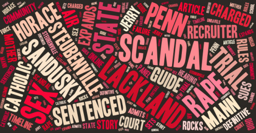 "Covering rape responsibly | Women's Media Center Image: A word cloud generated from some of the headlines calling what happened in the Air Force; Steubenville, Ohio; and at the Horace Mann School and Penn State University ""sex scandals."" Via Womens's Media Center"