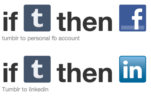 www.ifttt.com - If This Then That. Put the internet to work for you! On this super simple and super handy website, you can create 'recipes' that allow you to link one social update to another platform by simply connecting each via an authorisation popup box. Too great not to share! M. x