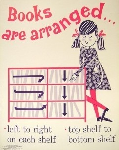 abookblog:  How to arrange books.