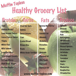 muffintop-less:  Healthy Grocery List by Muffin Topless