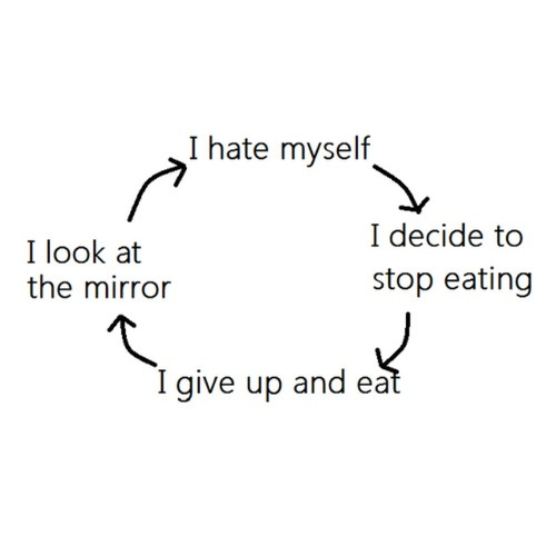 sleep-with-a-razor-in-your-hug:  I follow this circle every time I try but I dont give up, this time I'll succeed