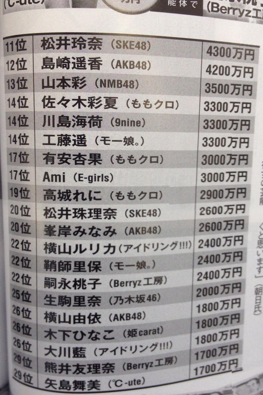 篠崎愛 Part71YouTube動画>3本 ->画像>1121枚