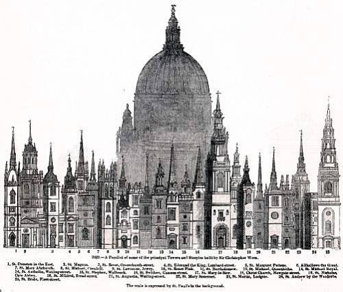 Towers and Steeples. Sir Christopher Wren