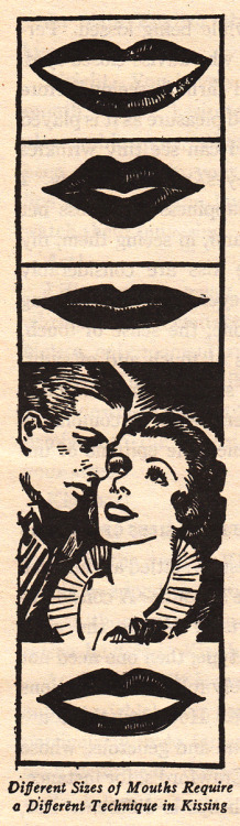 The art of kissing - Hugh Morris (1936)