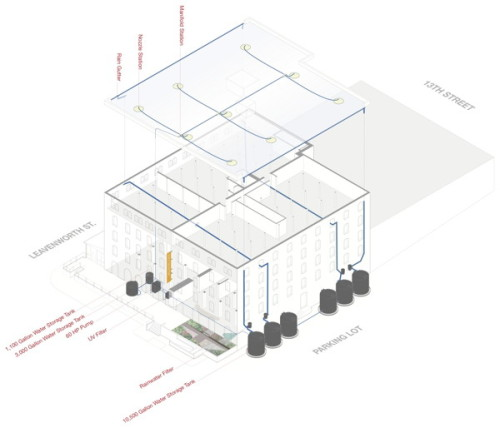 Rendering of the rainbow production system http://hyperallergic.com/51175/artist-makes-real-rainbows/  http://www.therainbow.org/