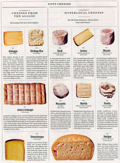 sultmhoor:  saintpookie:  bearturnedzombie:  ratak-monodosico:  NY Magazine: 50 Runny, Yummy, Crumbly Cheeses to Eat Now  Filthy exciting porn.  Reblogging for reference  lawd help me cheeses