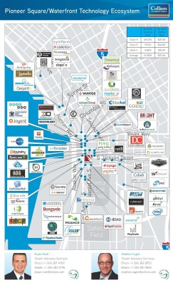 We're on the map! The Seattle Pioneer Square/ Waterfront Technology Ecosystem Map.