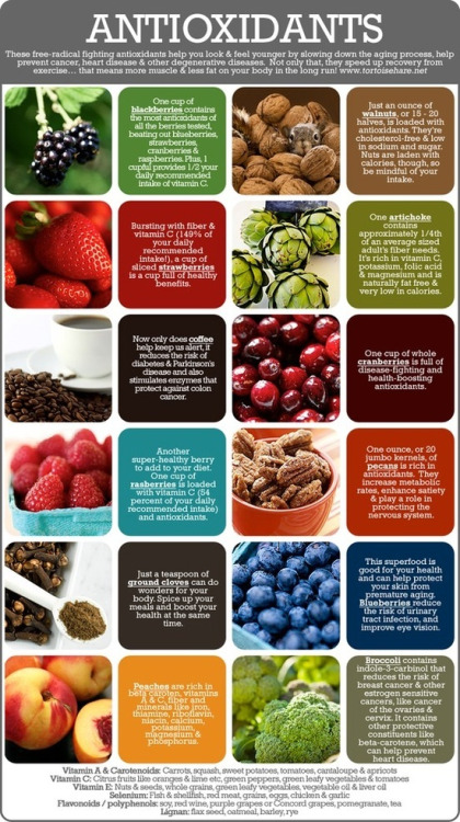 cookingchannel:  Check out this chart for information on antioxidants! (SOURCE)