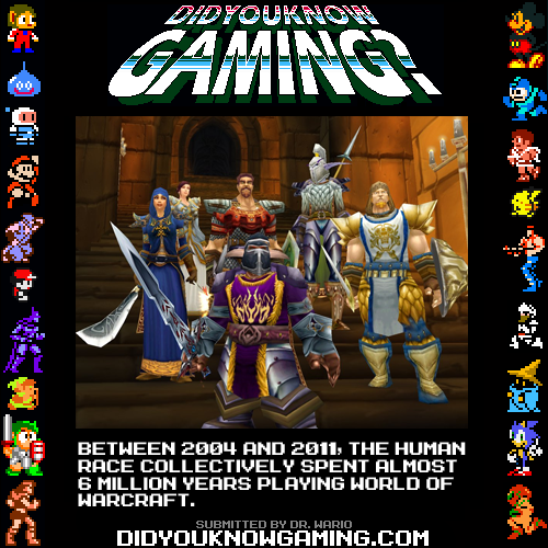 didyouknowgaming:  World of Warcraft. Source.  How about THAT?
