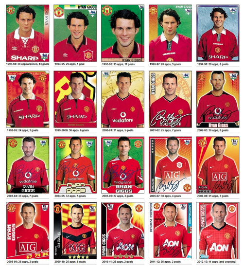 20 years of Ryan Giggs in Panini stickers