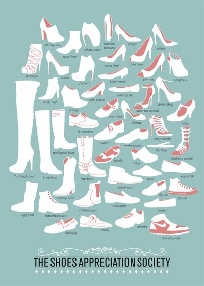 what kind of shoes are you? #shoes