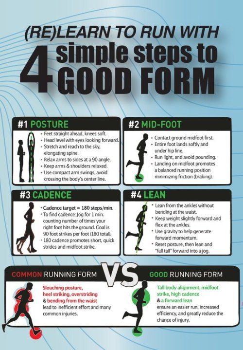 aminuteonyourlips:  great running tips! focus on 1 or 2 things every time you run.