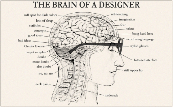 moshita:  The Brain of a Designer Jody Brown