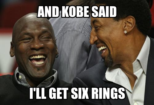36% do not believe Kobe Bryant with get another Championship Ring. 34% believe he will, 30% don't know. -Surveys On The Go