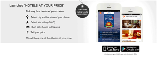Hotels at your price