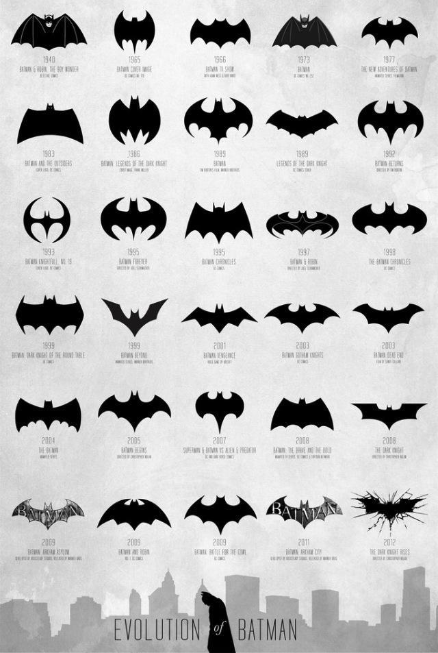 Batman logos throughout the years!