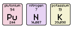 music m pink purple punk yellow pastel chemistry pixel transparent pale periodic table potassium nitrogen plutonium