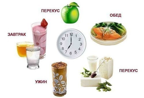 #food #healthy #diet