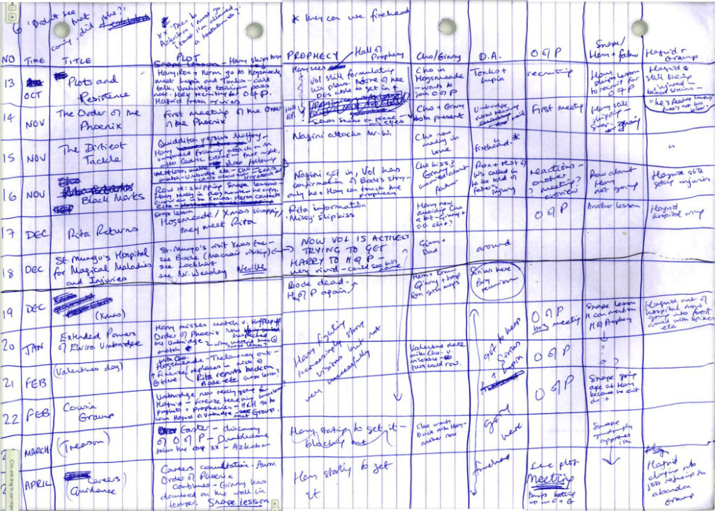 explore-blog:  J. K. Rowling's hand-drawn spreadsheet for Harry Potter and the Order of the Phoenix.  My nerd head gladly explodes. Love stuff like this!