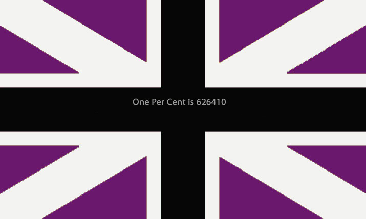 One Per cent really doesn't seem that much. But one Per cent of Britain is 626410. How much must it be elsewhere?