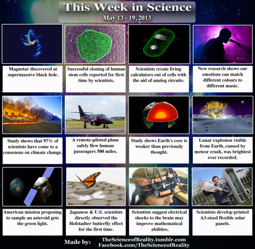 thescienceofreality:  This Week in Science - May 13 - 19, 2013: Magnetar at black hole here. Cloned human stem cells here. Cell calculators here. Music matched to color here. Scientists agreeing on climate change here. Remote-piloted plane here. Earth's core here. Bright lunar explosion here. American asteroid sampling here. Hofstadter butterfly effect here. Electric shocks aid math skills here. Printable solar panels here.