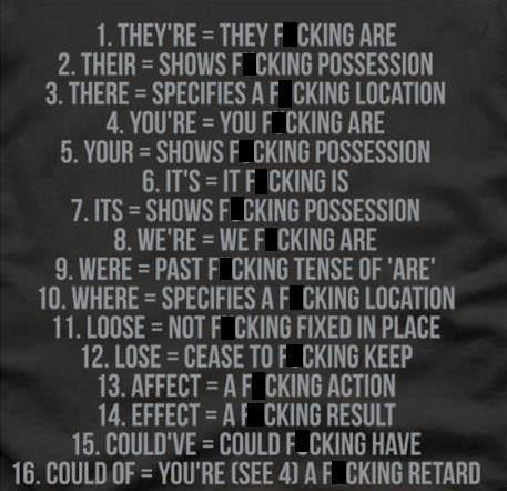 Once again people. Pay attention. Here is some help for you. Signed Grammar Nazi.