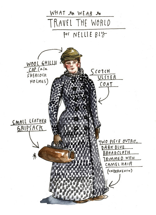 How to dress to travel the world like pioneering Victorian journalist Nellie Bly, born on May 5, 1864, a trailblazer for women in media.
