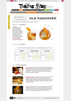 "adobe illustrator. // design for the premiere ""anatomy of a cocktail"" feature on tastingtable.com"