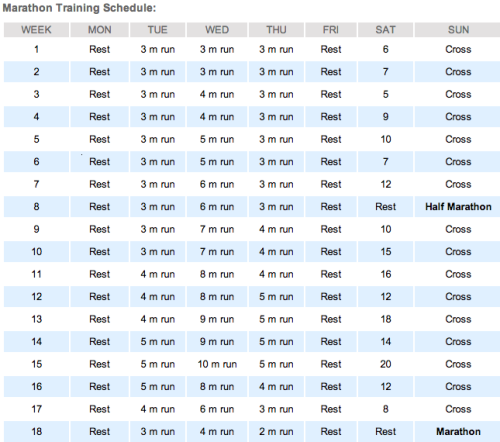 My running schedule! Depending on how I feel, I might shorten this schedule! :) March4th=day1