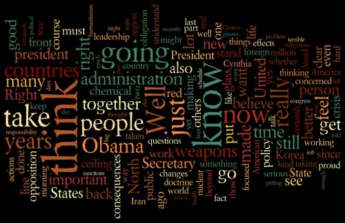Word cloud: Hillary Clinton's last TV interview as Secretary of State with Nightline anchor Cynthia McFadden.