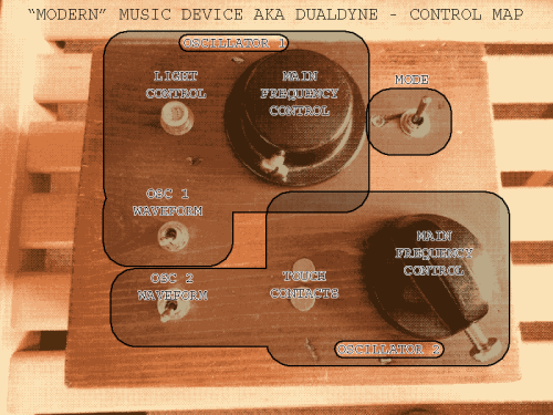 """MODERN"" MUSIC DEVICE CONTROL MAP"