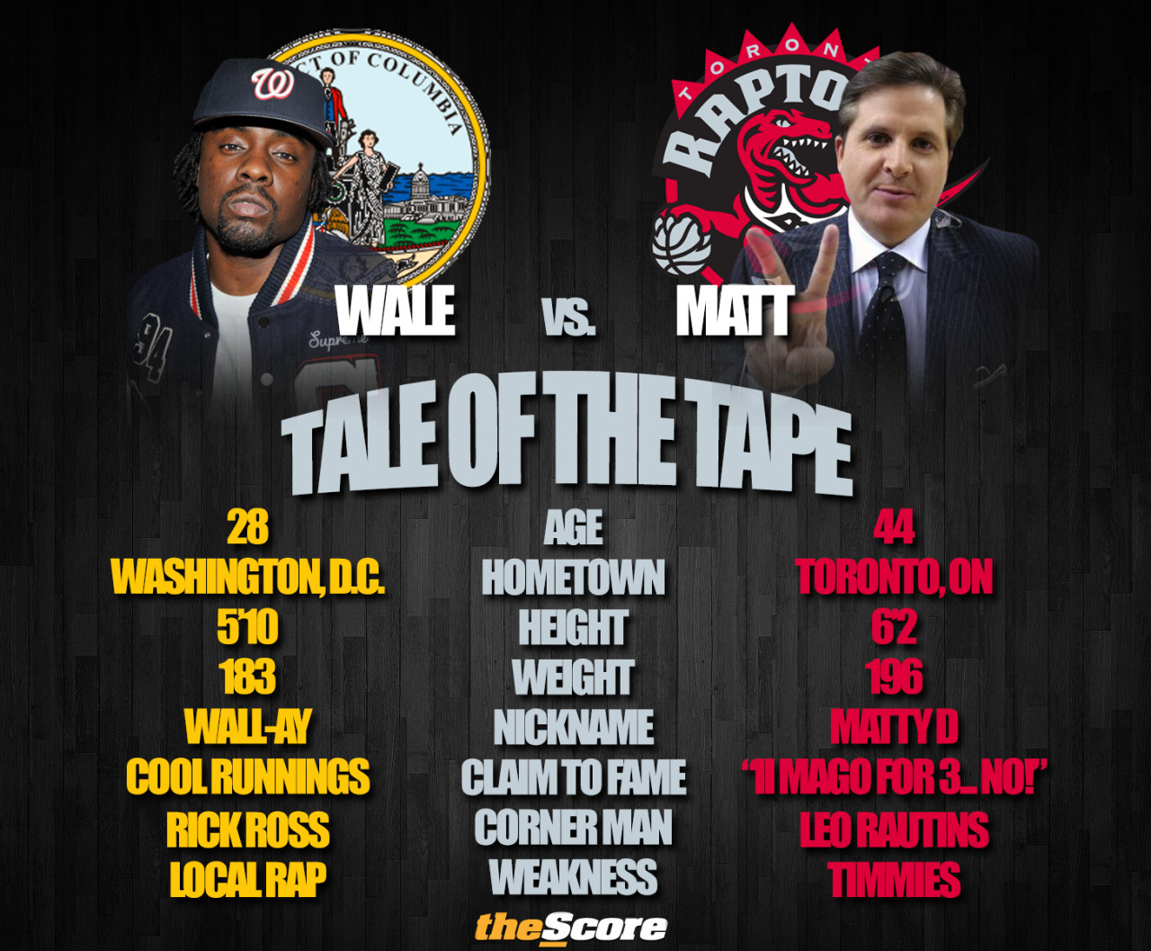 Tale of the Tape: Matt Devlin vs. @Wale. #RTZ