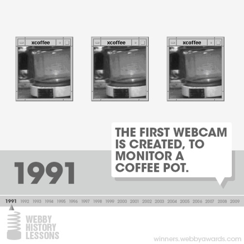 webbys:  In 1991, the first Webcam is invented in the Cambridge University Computer Lab, allowing users to check coffee pot levels without moving.   Their laziness was technology's gain.  Explore the best of Internet history.   lmaoo