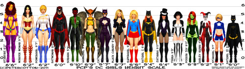 DC comics women height chart  (Babs is my exact height)