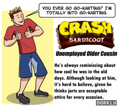 insanelygaming:  Videogame Franchises Are Your Family Created by Dorkly
