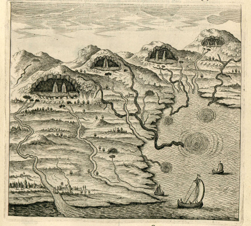 Illustration about underground springs and the origin of rivers from Athanasius Kircher's Mundus Subterraneus, 1664.