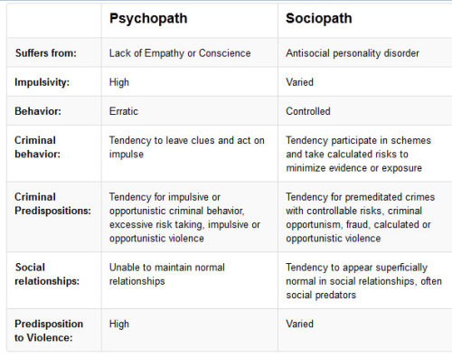 I'm a high functioning sociopath… XD
