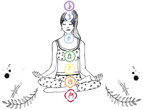 The Seven Chakras for a Better You:  http://blog.freepeople.com/2013/02/chakras/