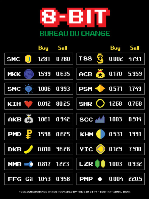 8-Bit Bureau du Change When your 8-BIT heroes take a break, this is where they change their money.Can you guess all the currencies? Created by Matt Cowan || RedBubble || Facebook T-shirts available at his shop!