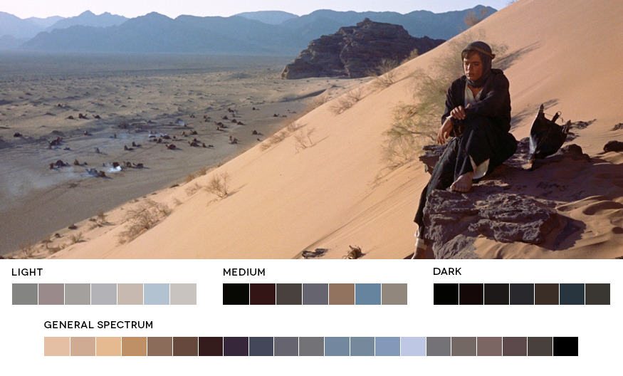 moviesincolor:  Request Week - (bettynavire)Lawrence of Arabia, 1962Cinematography: Freddie Young