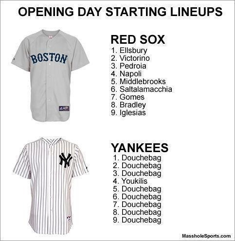 oh2saucy:  Looks about right   Ha! Go Sox!
