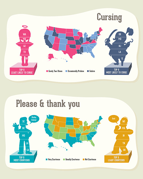 allumer:  nevver:  Bullshit, New Jersey 3rd in Survey of Cursing (larger)  Maryland: we curse like sailors but we have excellent manners  You got that fucking right, thank you very much.