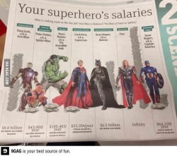 "lokilovers:  black-nata:  vaguemartin:  Superhero's salaries.  ""Infinity""  fuck even Spiderman makes more than the average person"