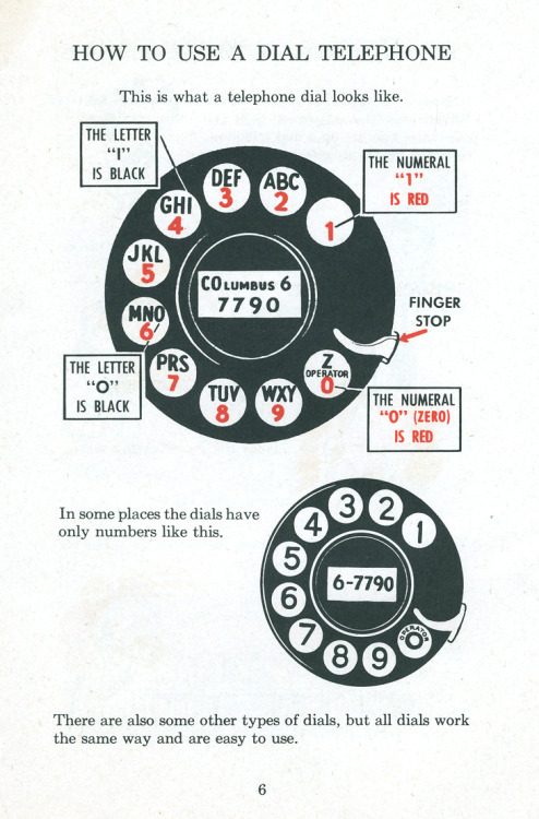 How to use a Dial Telephone, 1951 via Retronaut