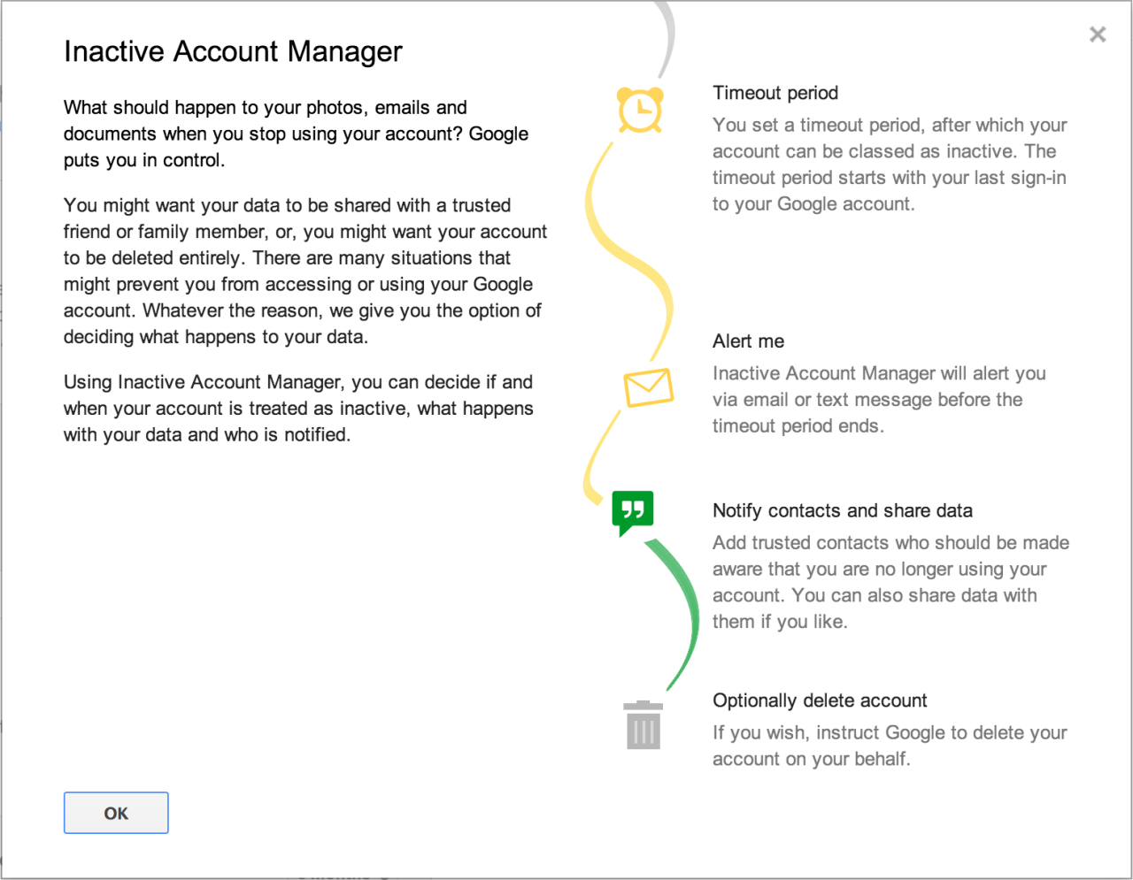new-aesthetic:  Inactive Account Manager: After a Google User Dies, A Will for Their Google Data